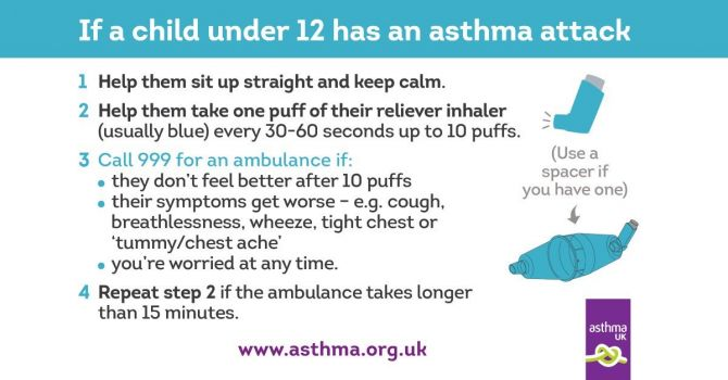 What to do in an asthma attack | Safety First Welling
